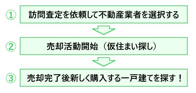 sumikae-nagare1