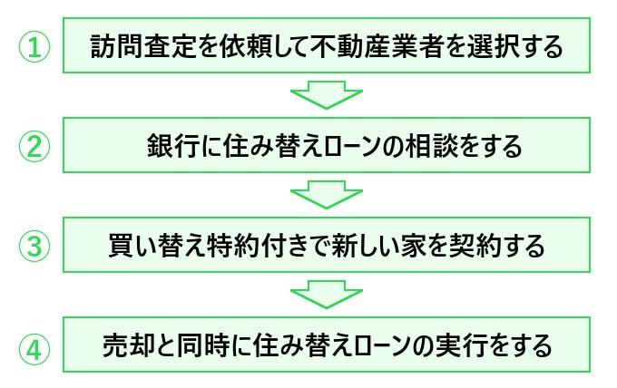 sumikae-nagare2